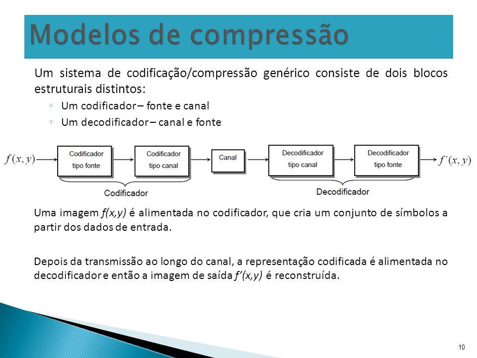 Modelos de compressão Um sistema de codificação/compressão genérico consiste de dois blocos estruturais distintos: