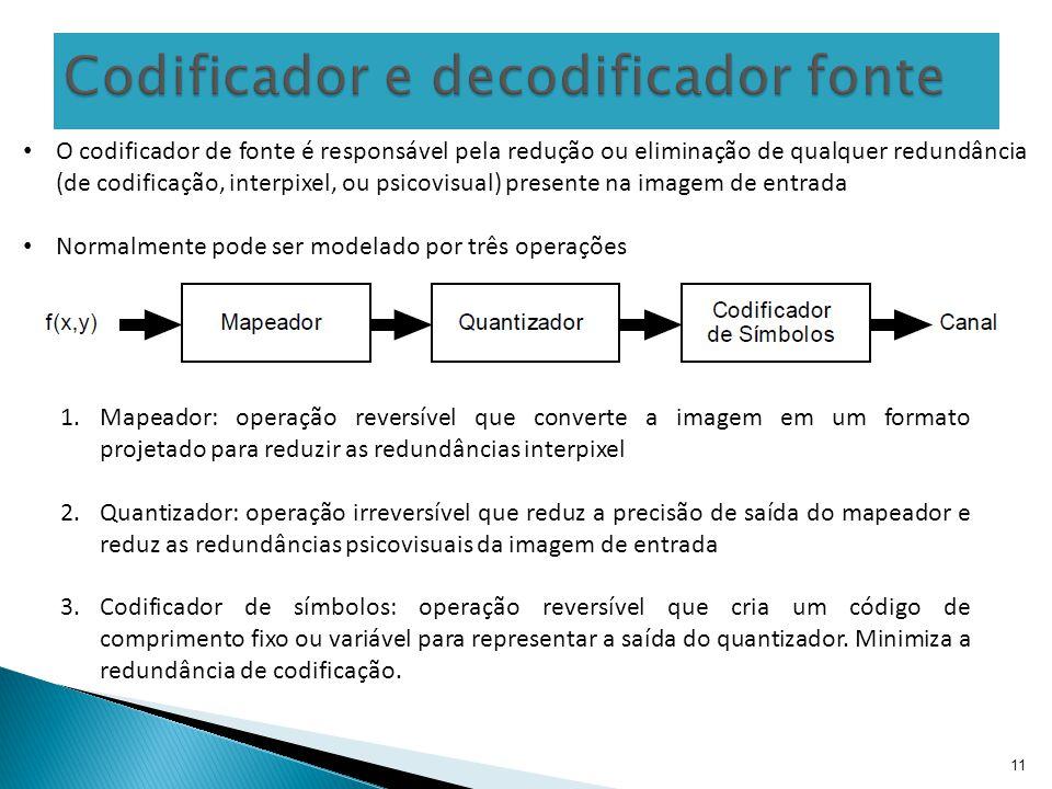 Codificador e decodificador fonte