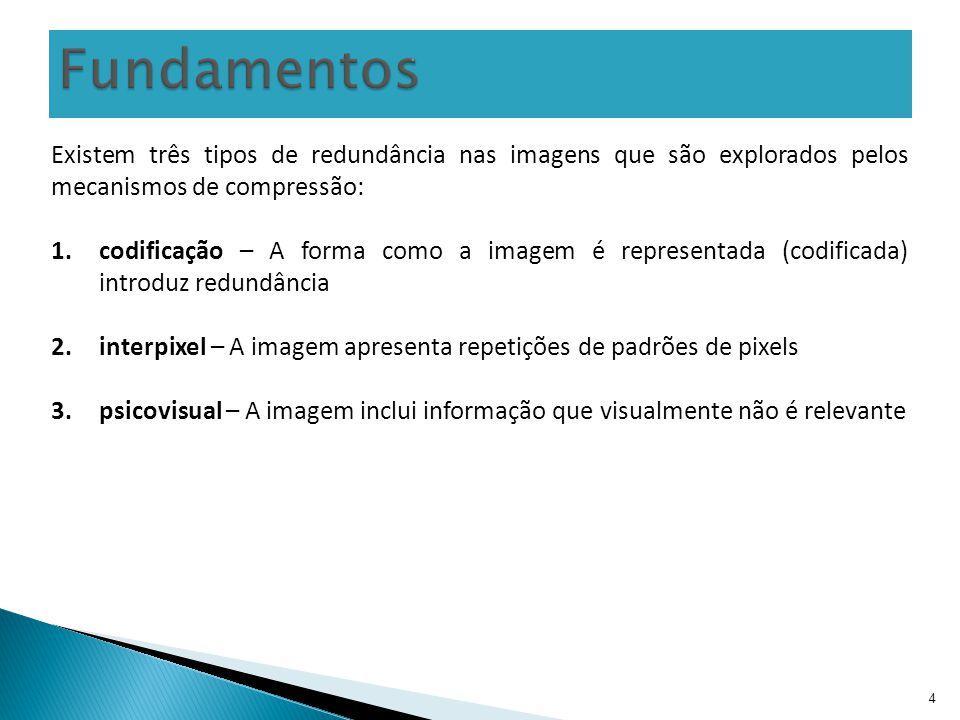 Fundamentos Existem três tipos de redundância nas imagens que são explorados pelos mecanismos de compressão: