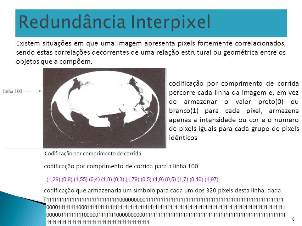 Redundância Interpixel