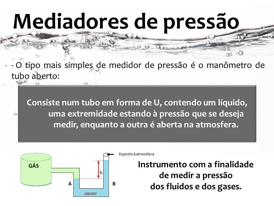 Instrumento com a finalidade de medir a pressão