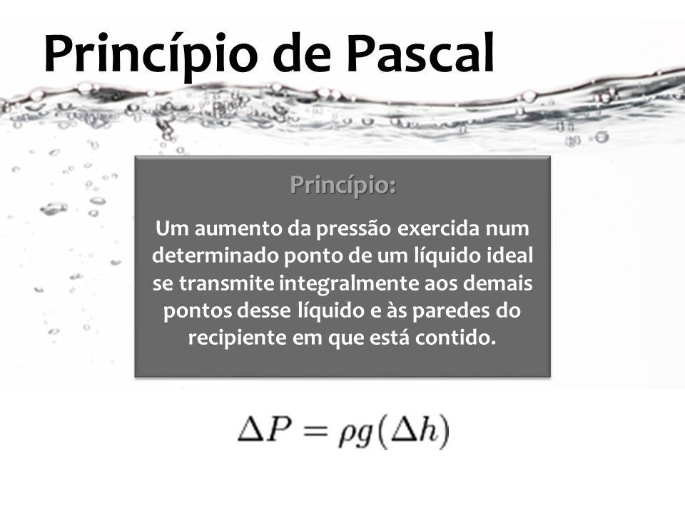 Princípio de Pascal Princípio: