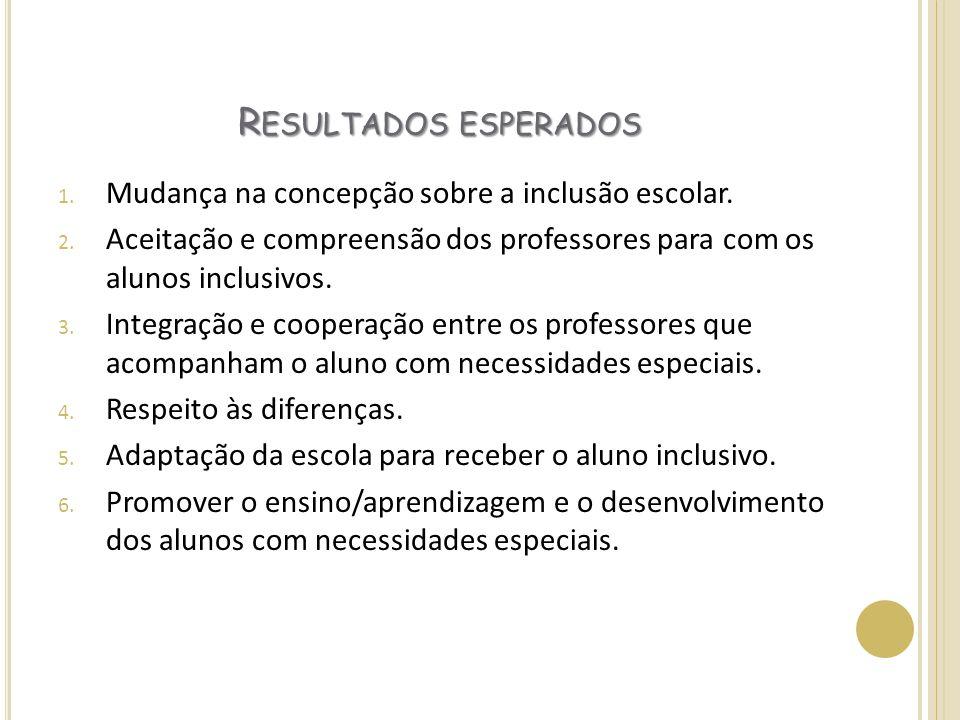 Resultados esperados Mudança na concepção sobre a inclusão escolar.
