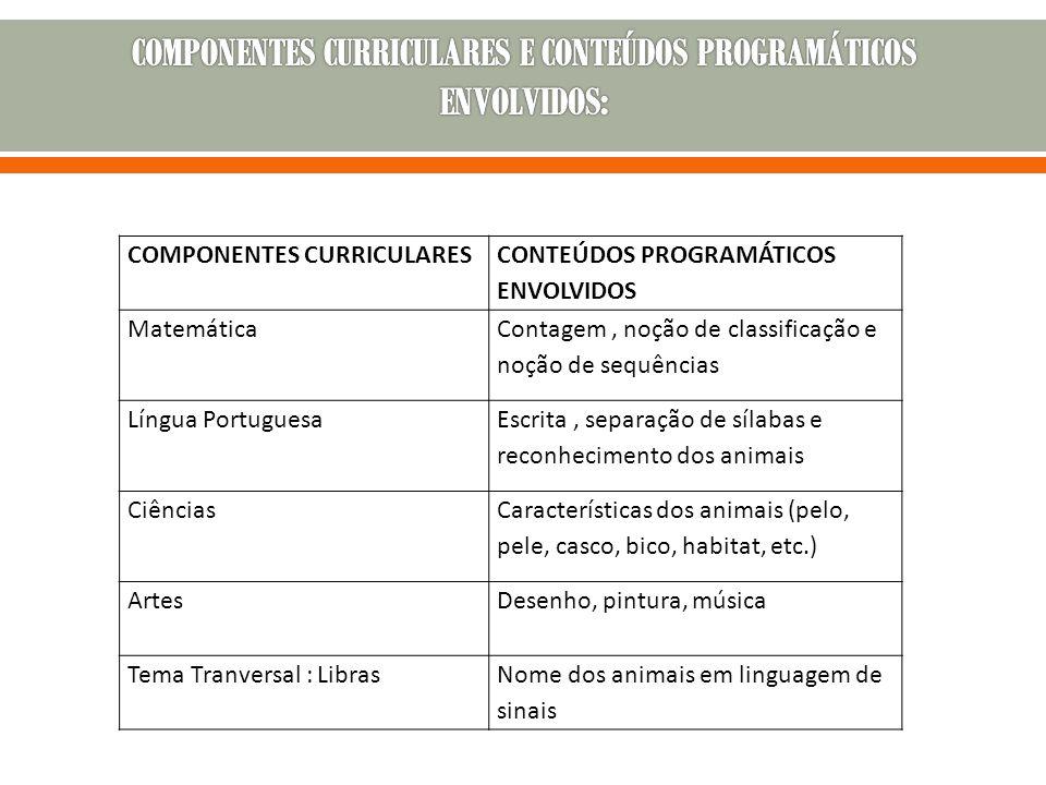 COMPONENTES CURRICULARES E CONTEÚDOS PROGRAMÁTICOS ENVOLVIDOS: