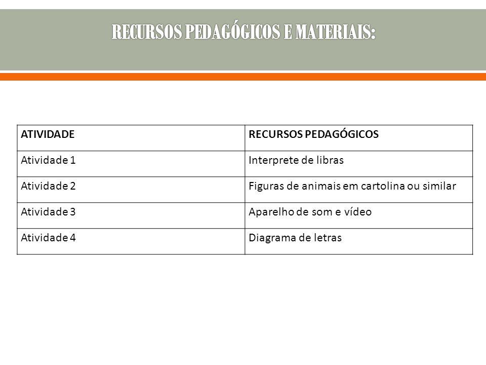 RECURSOS PEDAGÓGICOS E MATERIAIS: