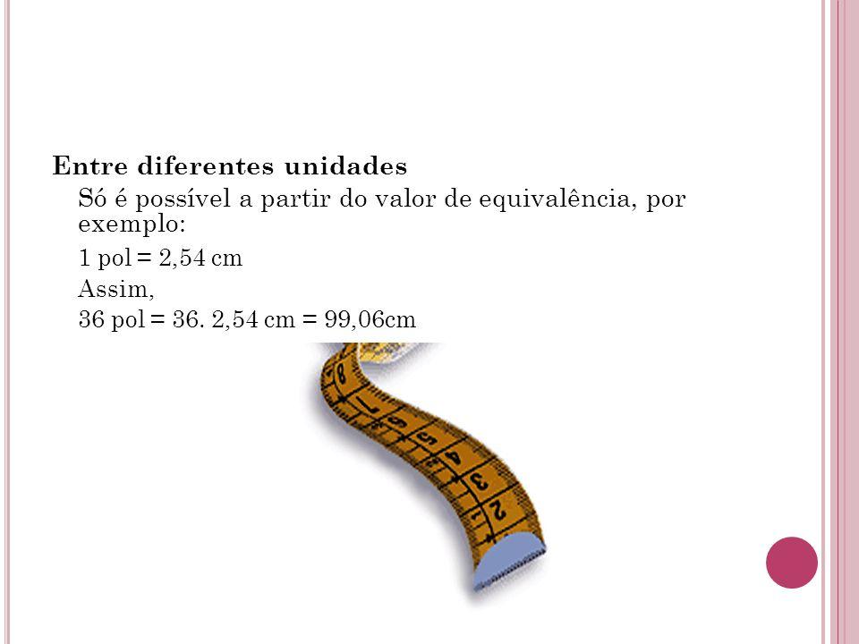 1 pol = 2,54 cm Entre diferentes unidades