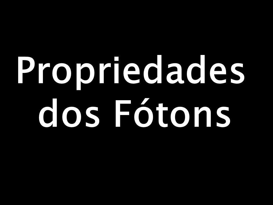Propriedades dos Fótons