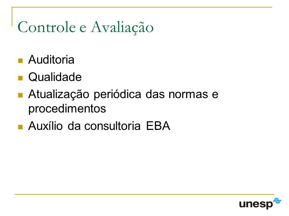 Controle e Avaliação Auditoria Qualidade