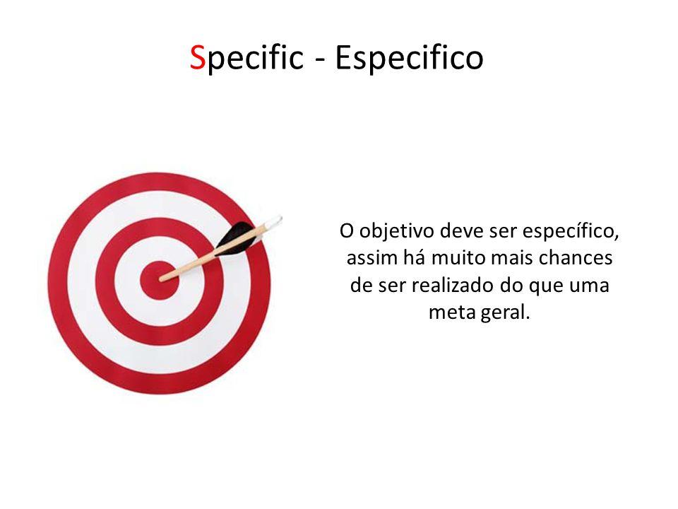 Specific - Especifico O objetivo deve ser específico, assim há muito mais chances de ser realizado do que uma meta geral.