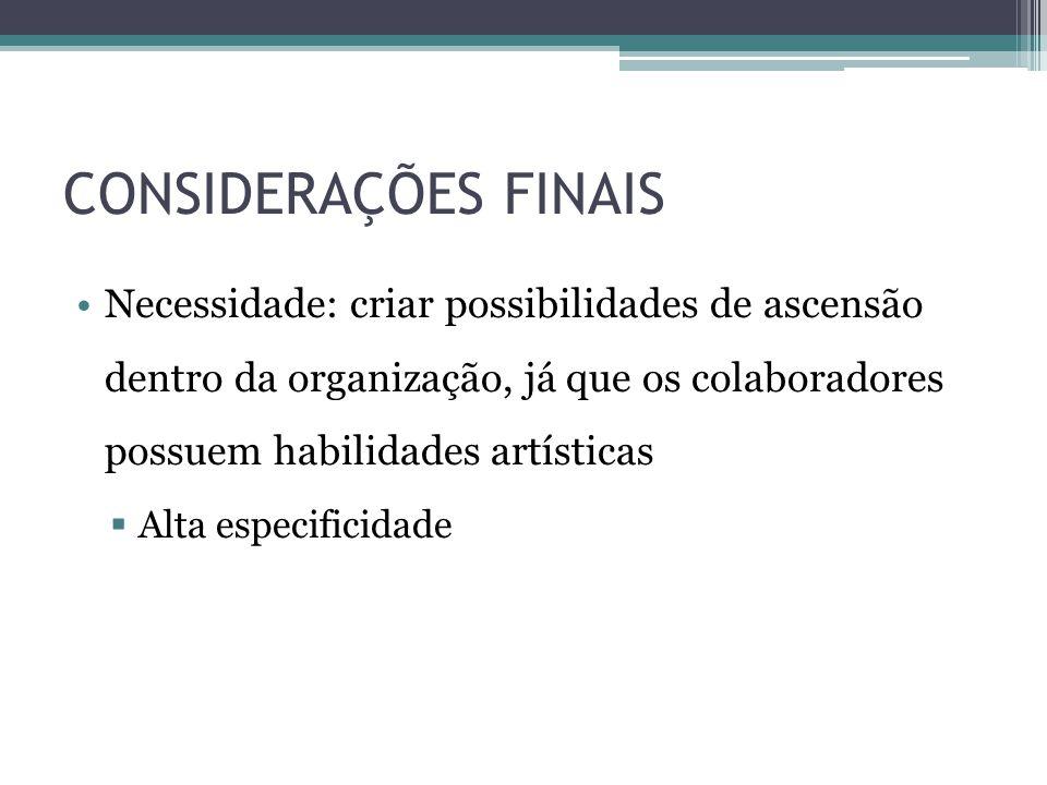 CONSIDERAÇÕES FINAIS Necessidade: criar possibilidades de ascensão dentro da organização, já que os colaboradores possuem habilidades artísticas.