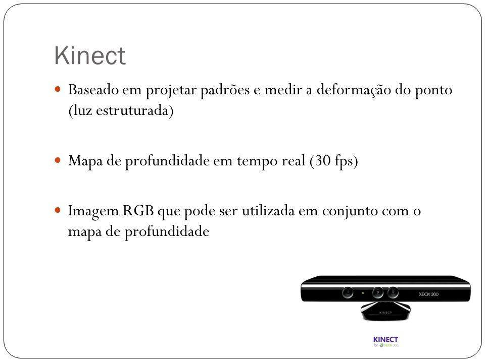 Kinect Baseado em projetar padrões e medir a deformação do ponto (luz estruturada) Mapa de profundidade em tempo real (30 fps)