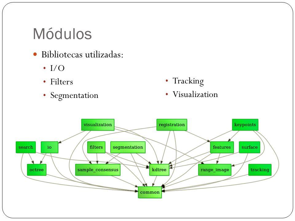 Módulos Bibliotecas utilizadas: I/O Filters Tracking Segmentation