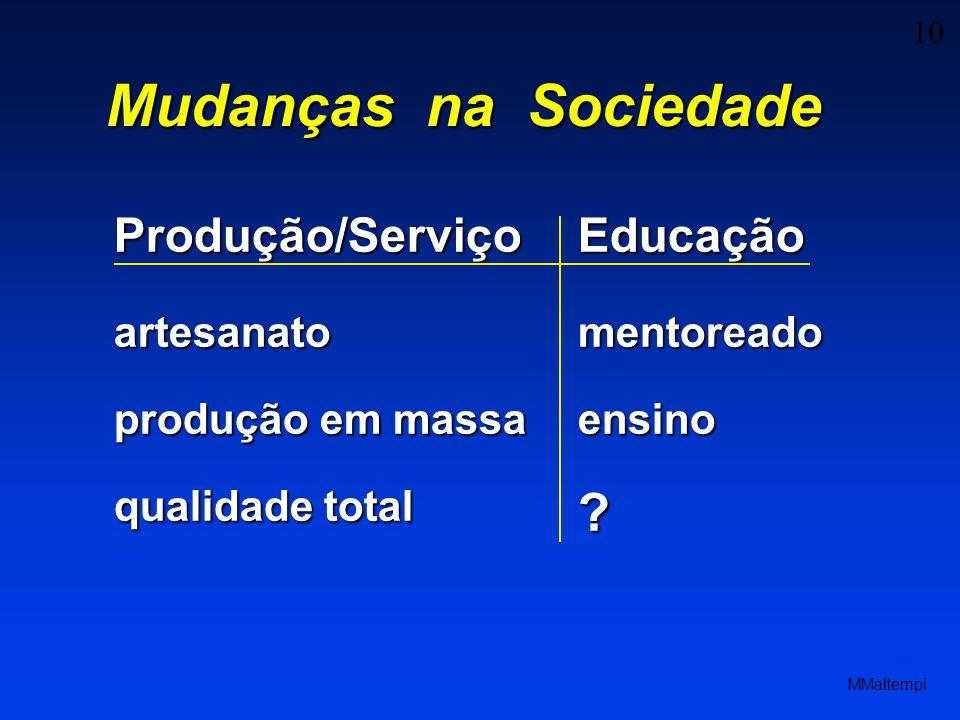 Mudanças na Sociedade Produção/Serviço Educação artesanato