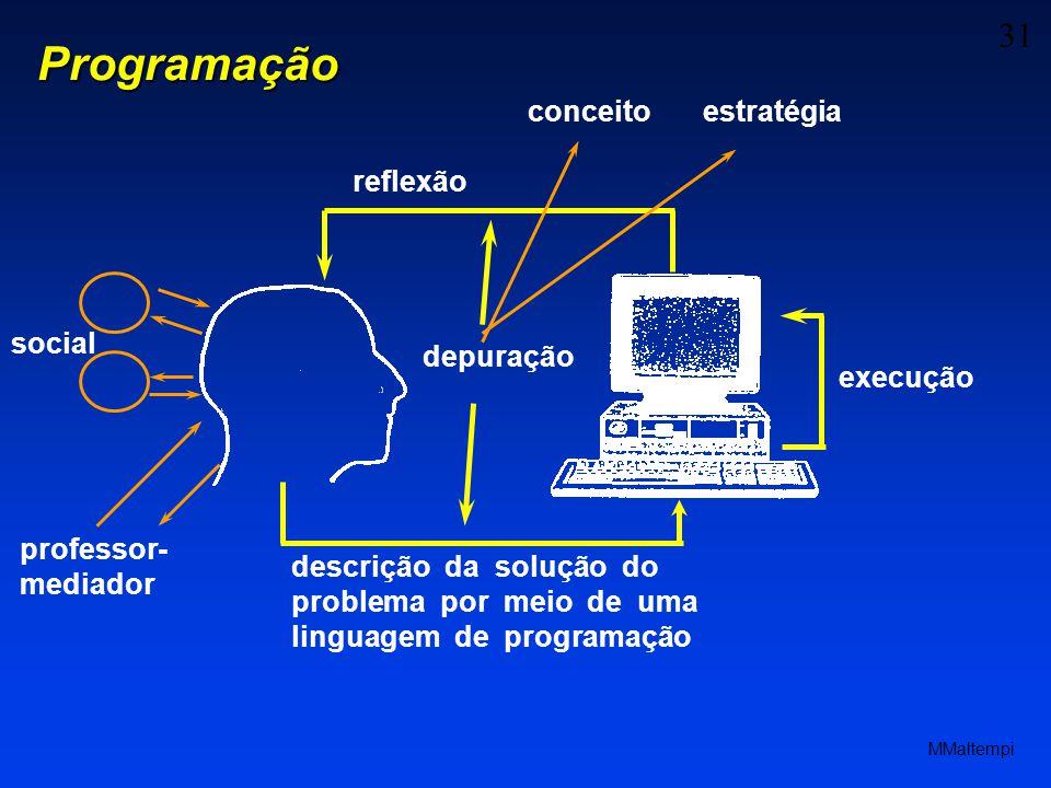 Programação conceito estratégia reflexão depuração social execução