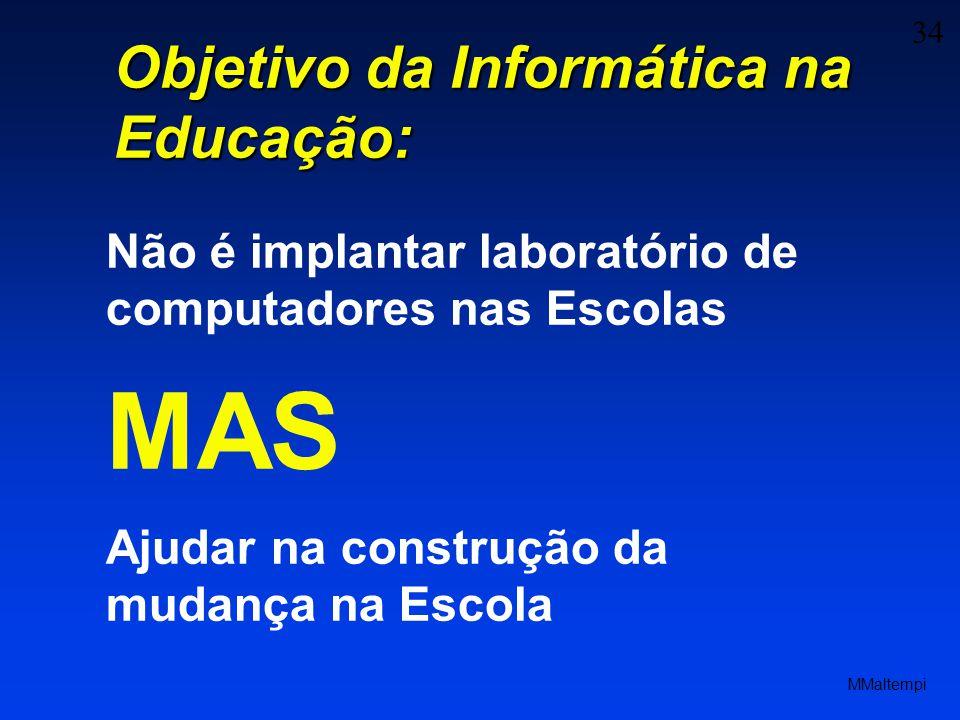 Objetivo da Informática na Educação:
