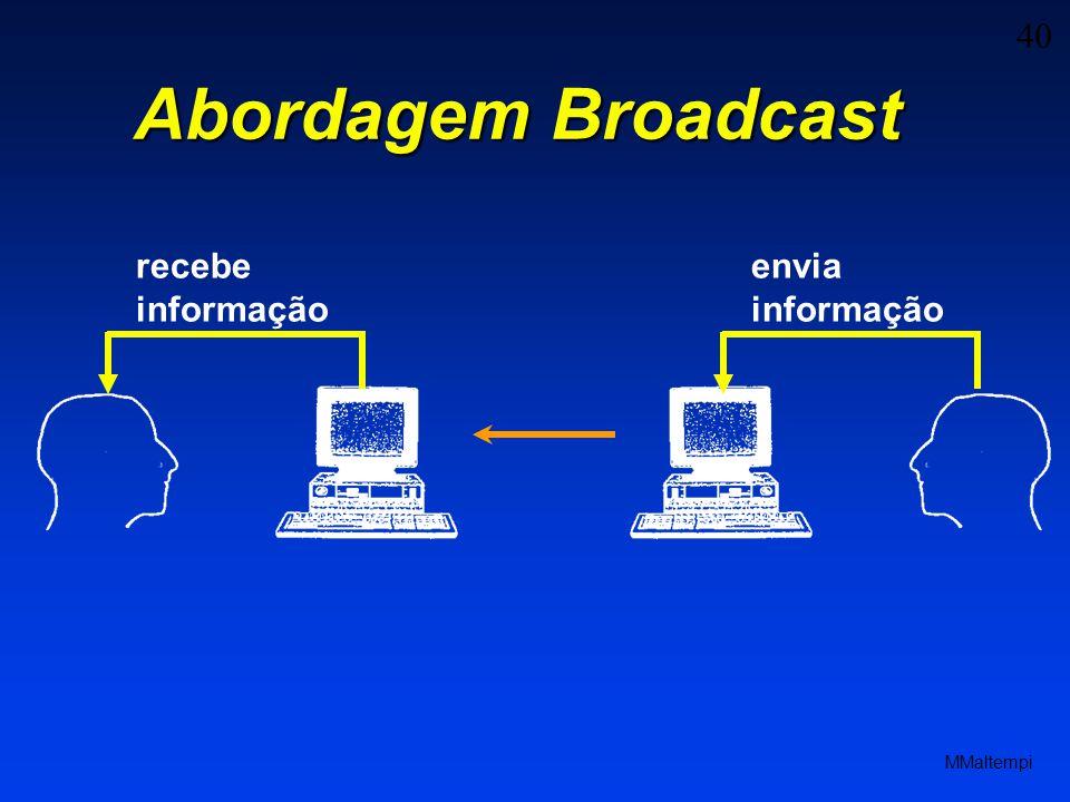 Abordagem Broadcast recebe informação envia