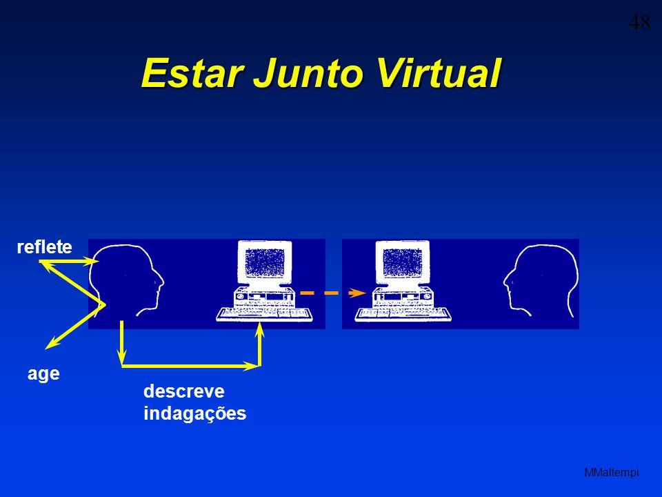 Estar Junto Virtual descreve indagações reflete age