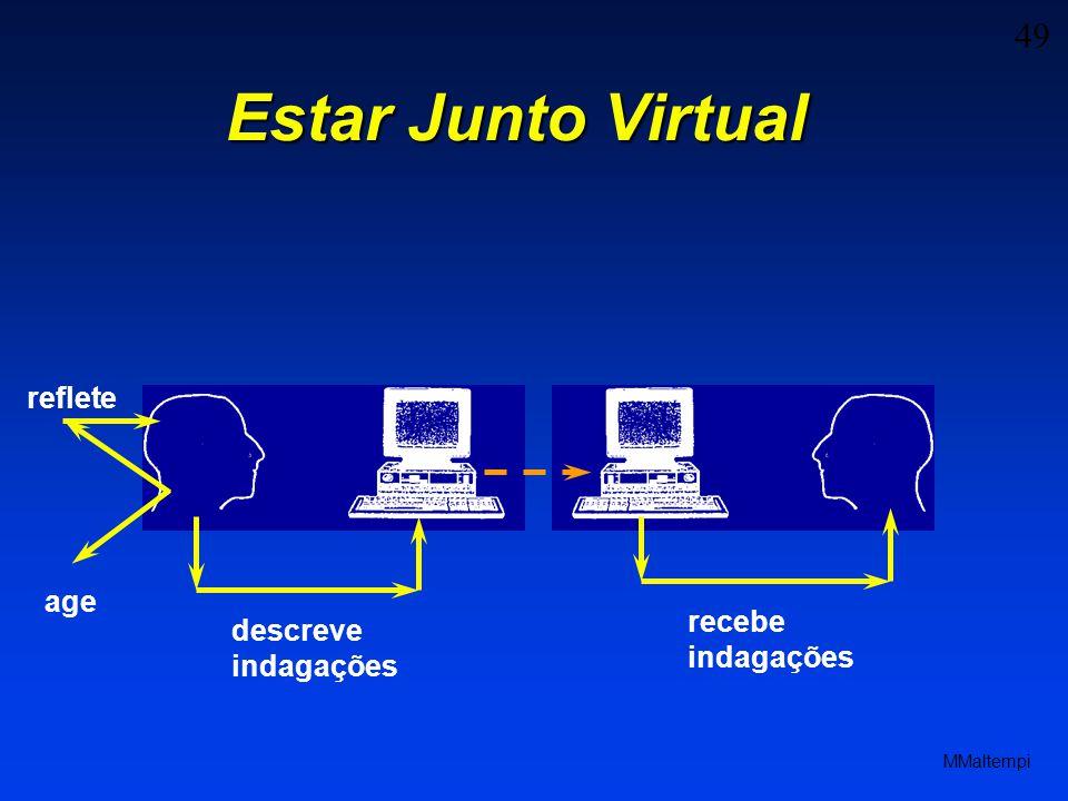 Estar Junto Virtual descreve indagações recebe reflete age