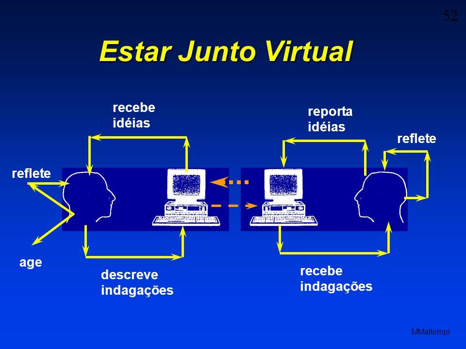 Estar Junto Virtual reporta idéias reflete age recebe descreve
