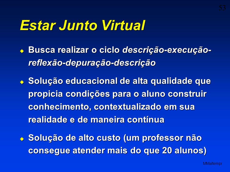 Estar Junto Virtual Busca realizar o ciclo descrição-execução-reflexão-depuração-descrição.