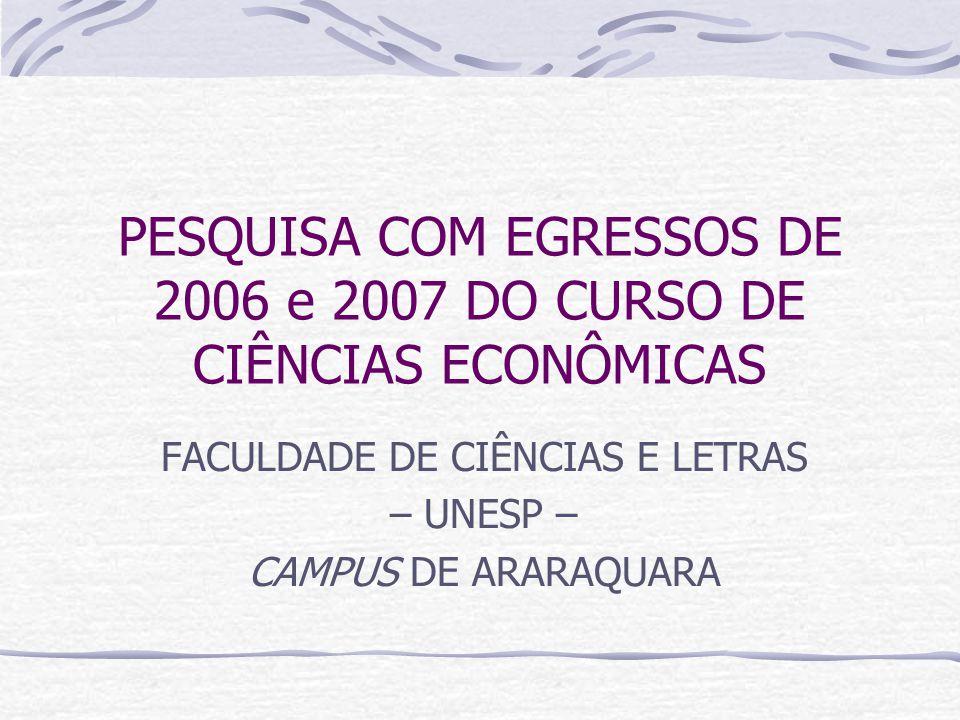 PESQUISA COM EGRESSOS DE 2006 e 2007 DO CURSO DE CIÊNCIAS ECONÔMICAS