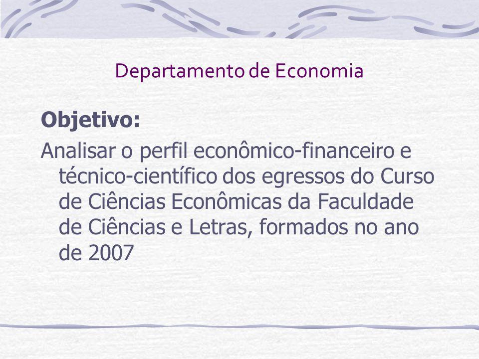 Departamento de Economia