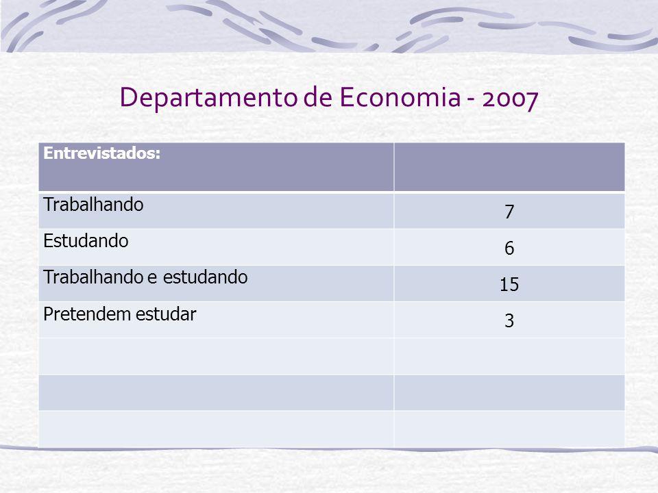 Departamento de Economia - 2007