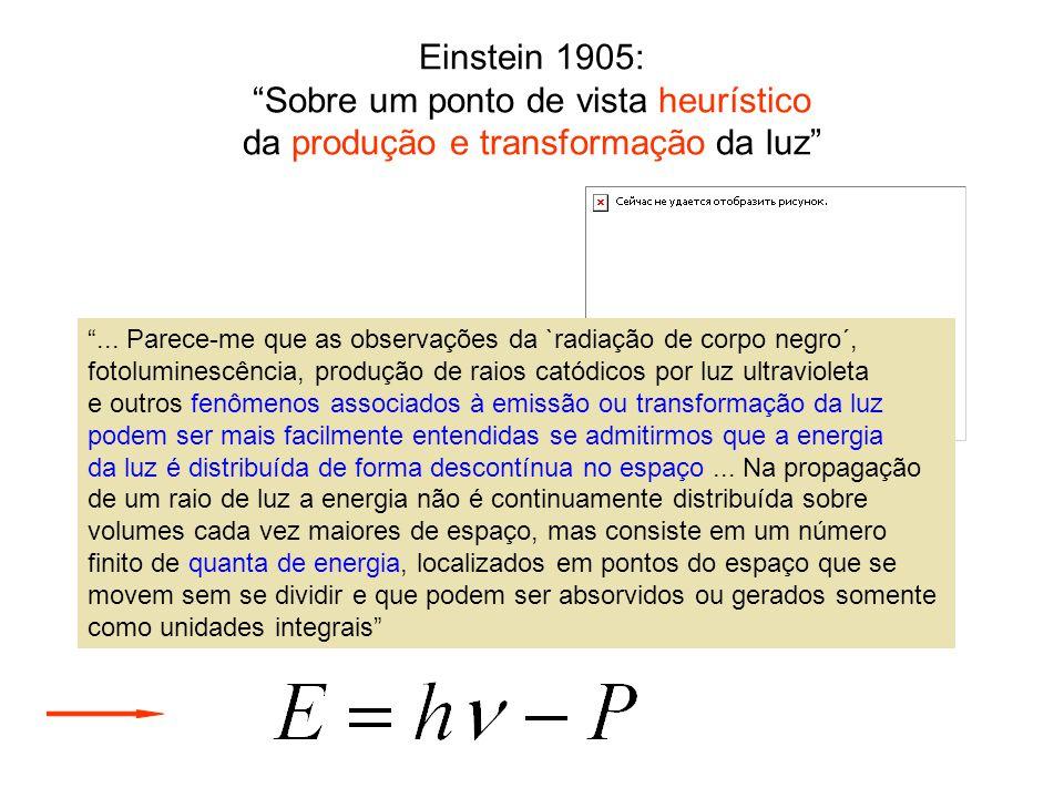 Einstein 1905: Sobre um ponto de vista heurístico da produção e transformação da luz