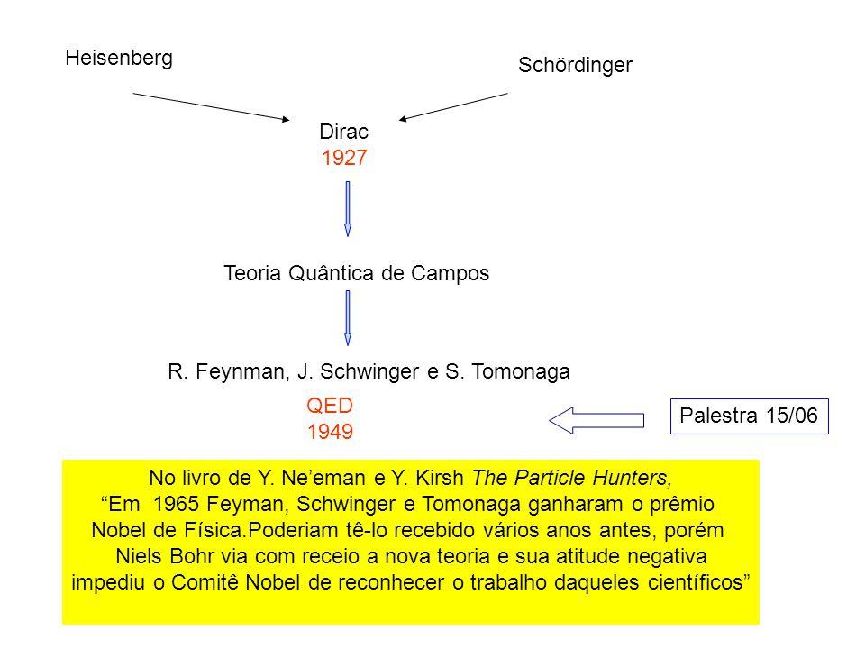 Teoria Quântica de Campos