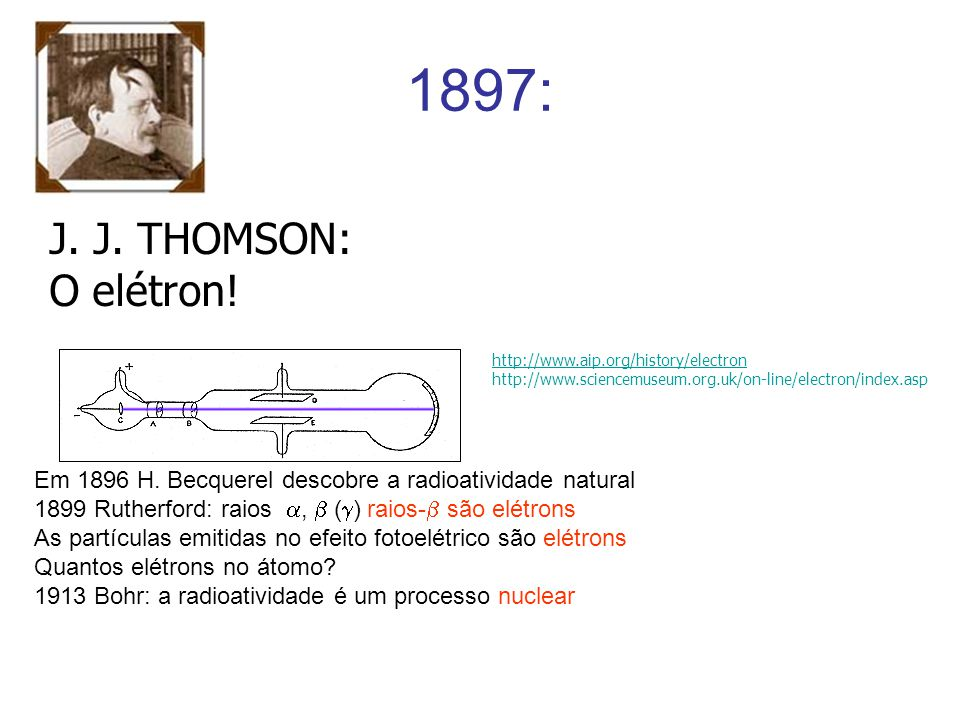 1897: J. J. THOMSON: O elétron! http://www.aip.org/history/electron. http://www.sciencemuseum.org.uk/on-line/electron/index.asp.