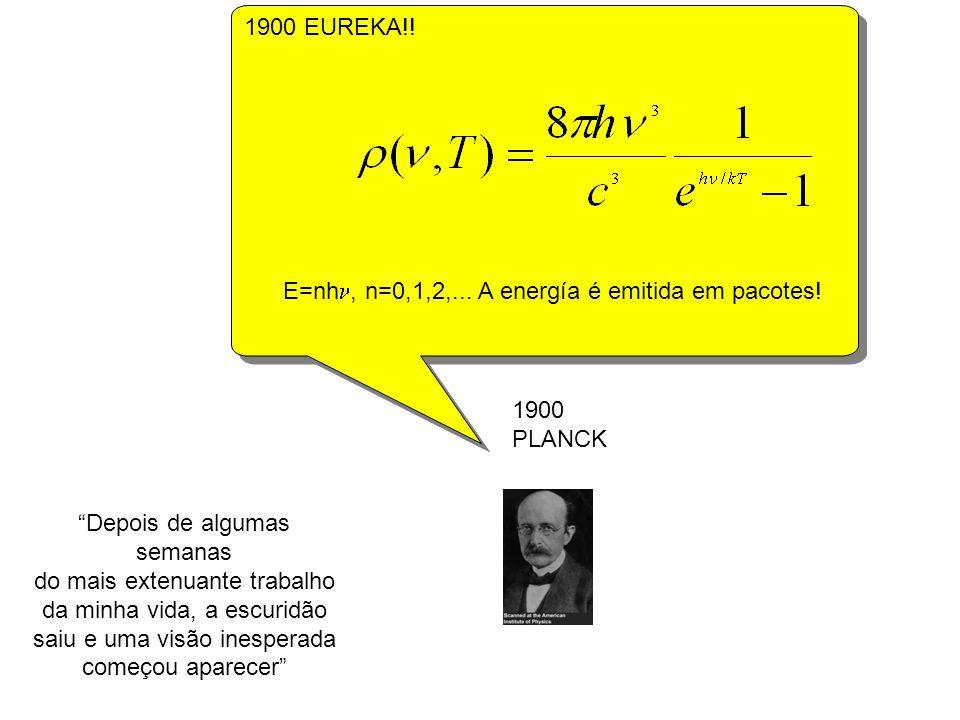 E=nh, n=0,1,2,... A energía é emitida em pacotes!