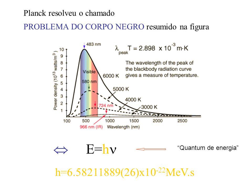  E=h h=6.58211889(26)x10-22MeV.s Planck resolveu o chamado