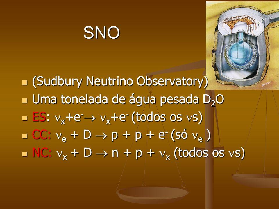 SNO (Sudbury Neutrino Observatory) Uma tonelada de água pesada D2O