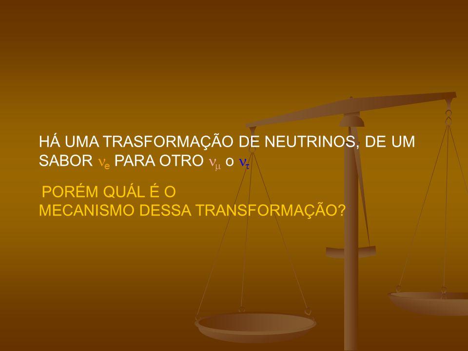 HÁ UMA TRASFORMAÇÃO DE NEUTRINOS, DE UM
