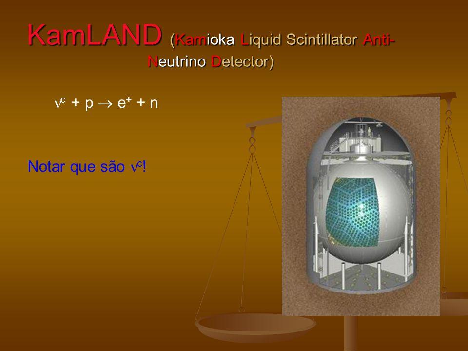 KamLAND (Kamioka Liquid Scintillator Anti-Neutrino Detector)