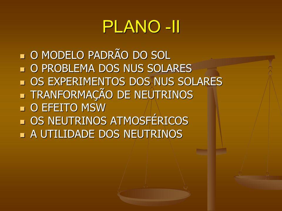 PLANO -II O MODELO PADRÃO DO SOL O PROBLEMA DOS NUS SOLARES