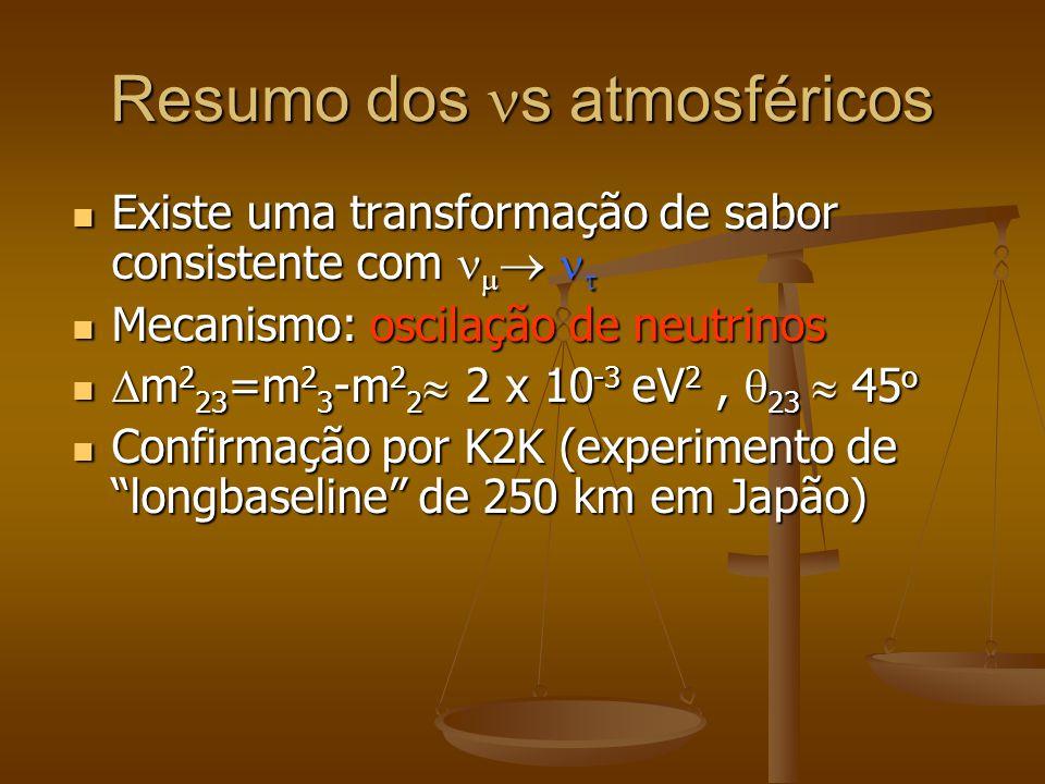 Resumo dos s atmosféricos