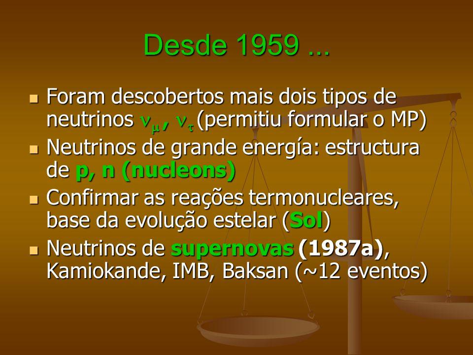 Desde 1959 ... Foram descobertos mais dois tipos de neutrinos  ,  (permitiu formular o MP)