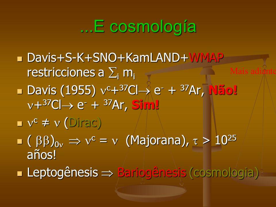 ...E cosmología Davis+S-K+SNO+KamLAND+WMAP restricciones a i mi
