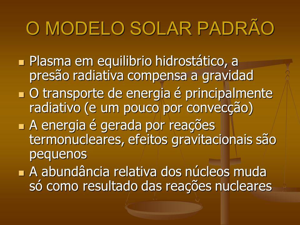 O MODELO SOLAR PADRÃO Plasma em equilibrio hidrostático, a presão radiativa compensa a gravidad.