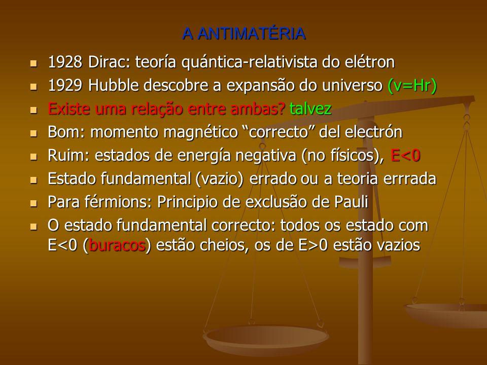 A ANTIMATÉRIA 1928 Dirac: teoría quántica-relativista do elétron. 1929 Hubble descobre a expansão do universo (v=Hr)