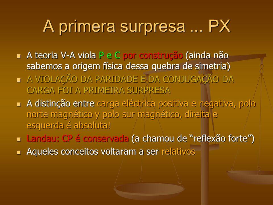 A primera surpresa ... PX A teoria V-A viola P e C por construção (ainda não sabemos a origem física dessa quebra de simetria)