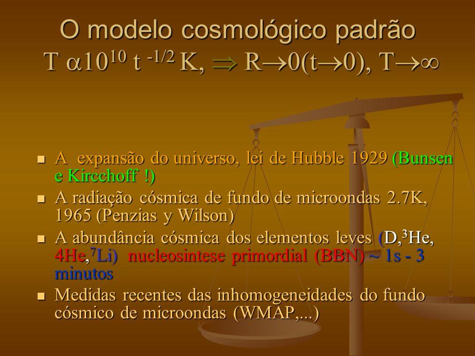 O modelo cosmológico padrão T 1010 t -1/2 K,  R0(t0), T