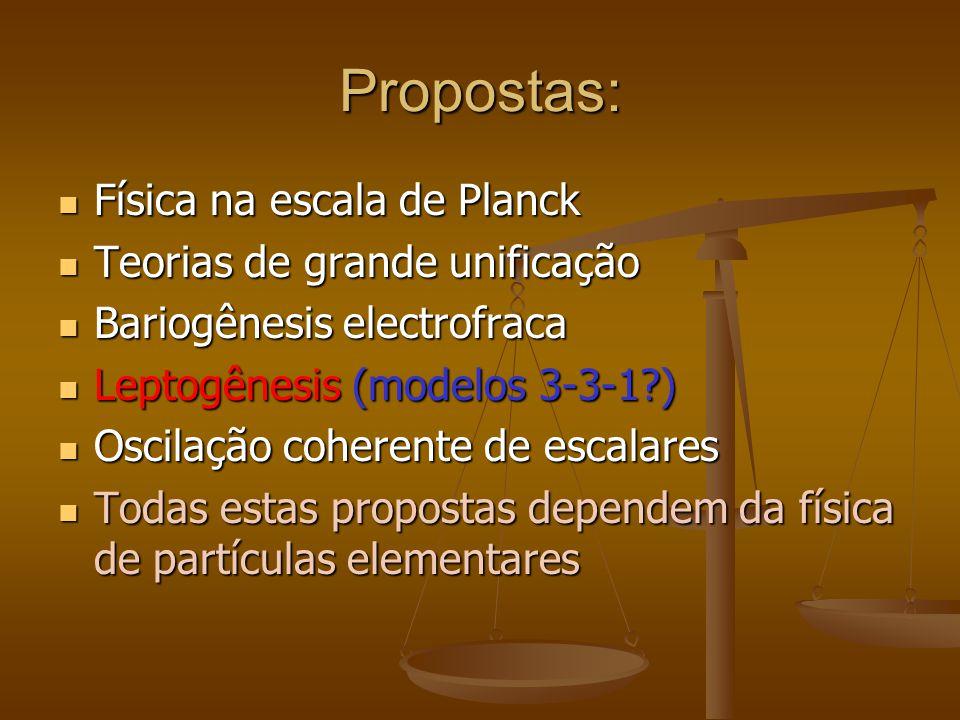 Propostas: Física na escala de Planck Teorias de grande unificação
