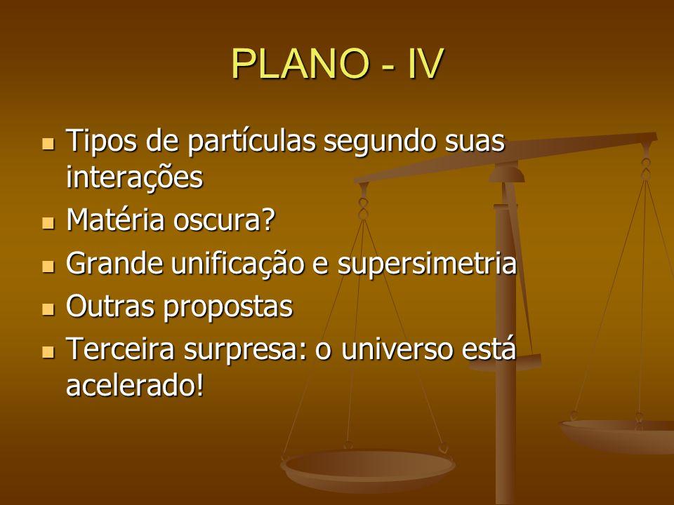 PLANO - IV Tipos de partículas segundo suas interações Matéria oscura