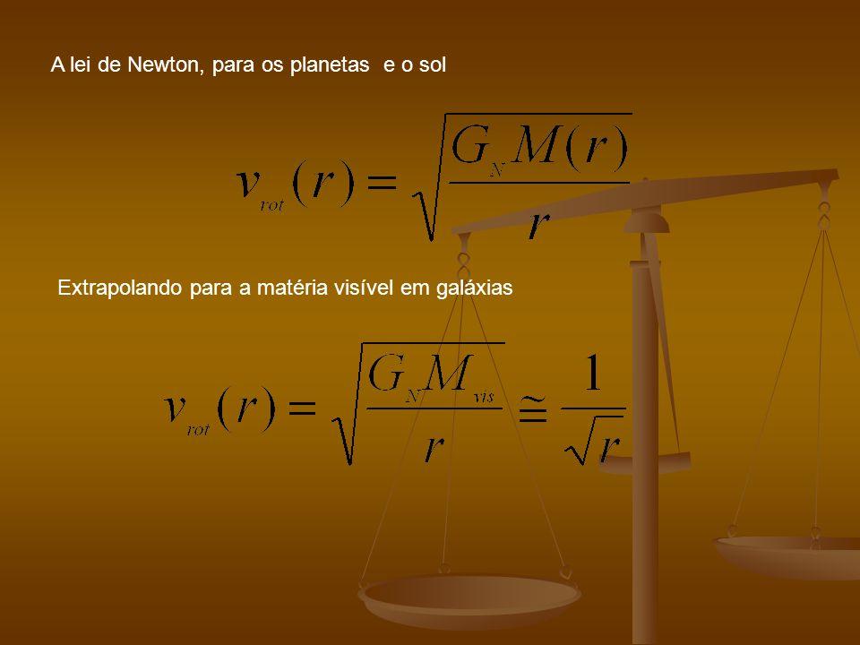 A lei de Newton, para os planetas e o sol