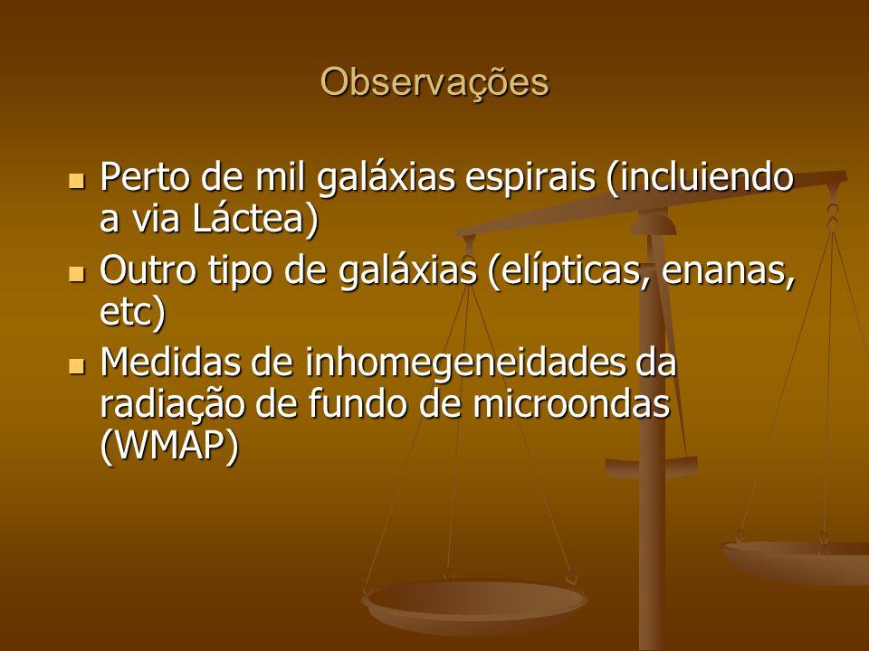 Observações Perto de mil galáxias espirais (incluiendo a via Láctea) Outro tipo de galáxias (elípticas, enanas, etc)