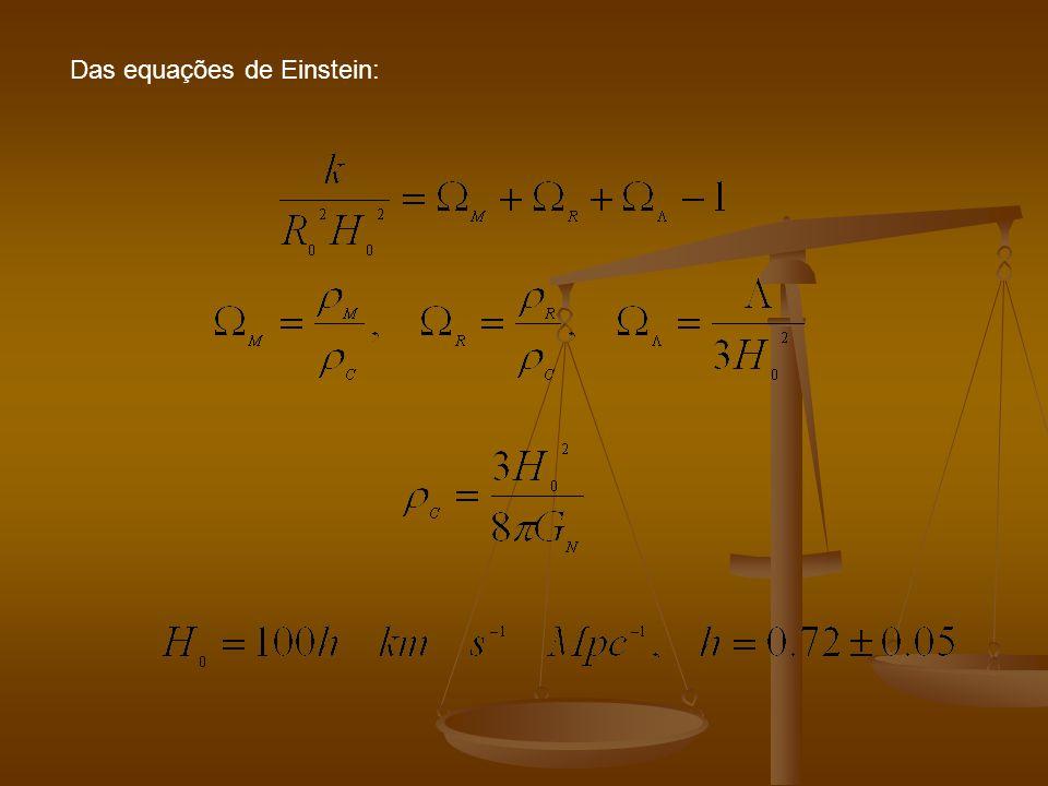 Das equações de Einstein: