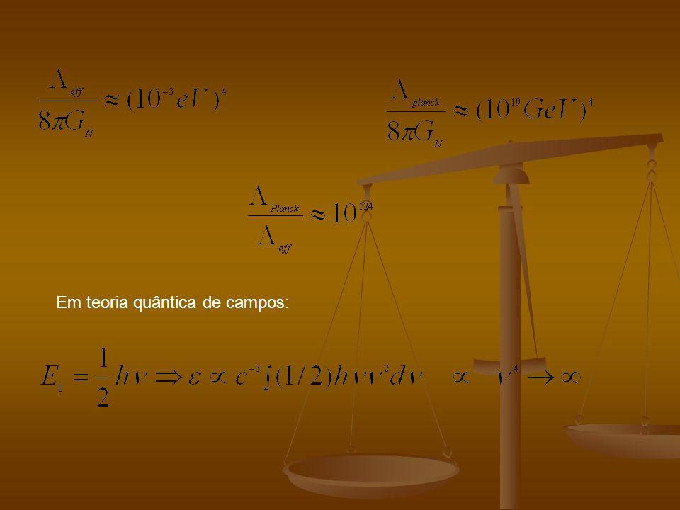 Em teoria quântica de campos: