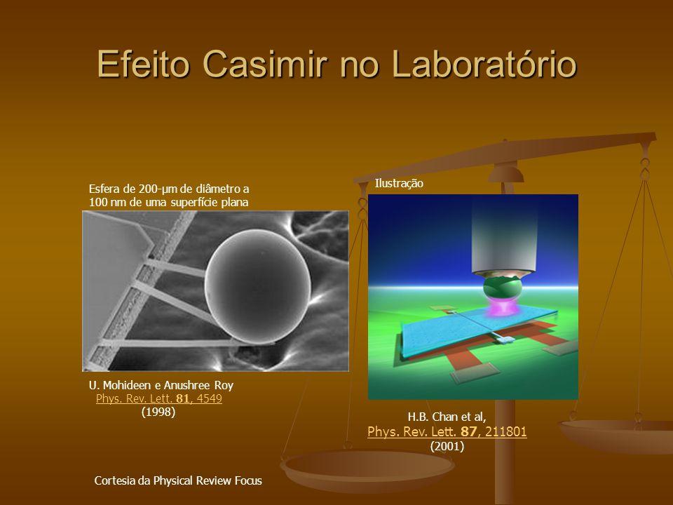 Efeito Casimir no Laboratório